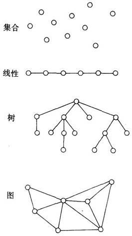 严蔚敏数据结构C语言版考研真题精选课后习题答案电子书下载